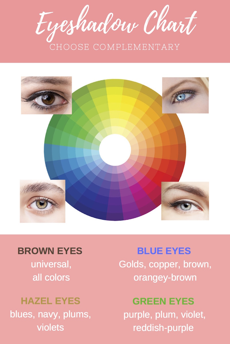 Pink Complementary Color all about eyes…should you match your eye makeup with your clothes